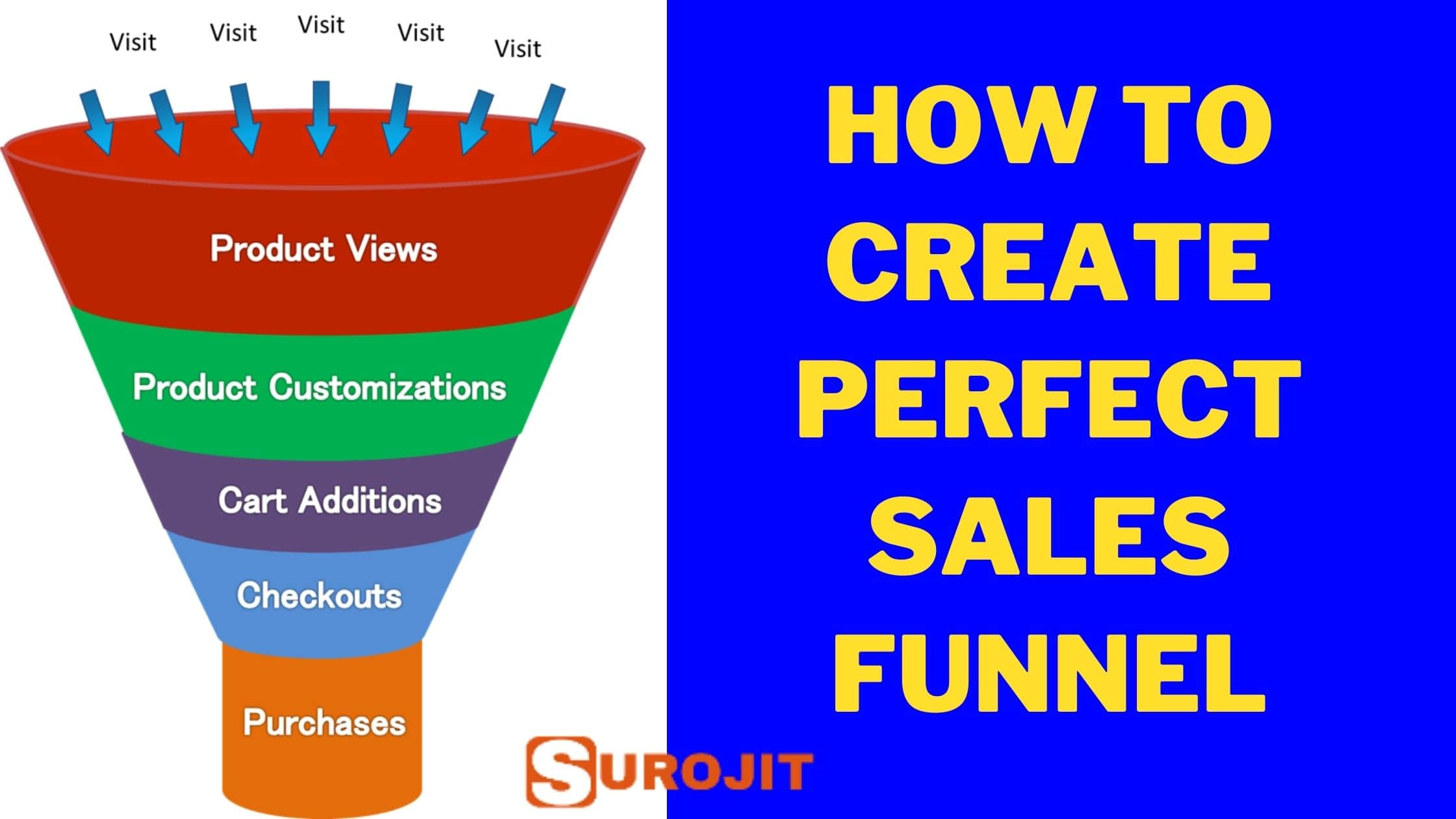 How To Create The Perfect Sales Funnel