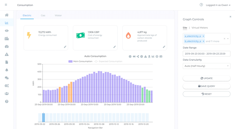Consumption Visualisation Tool in the energy management software