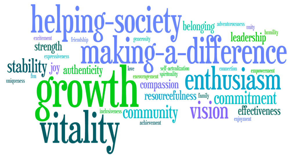 Values-SFUC-Future-growth-society-difference-community