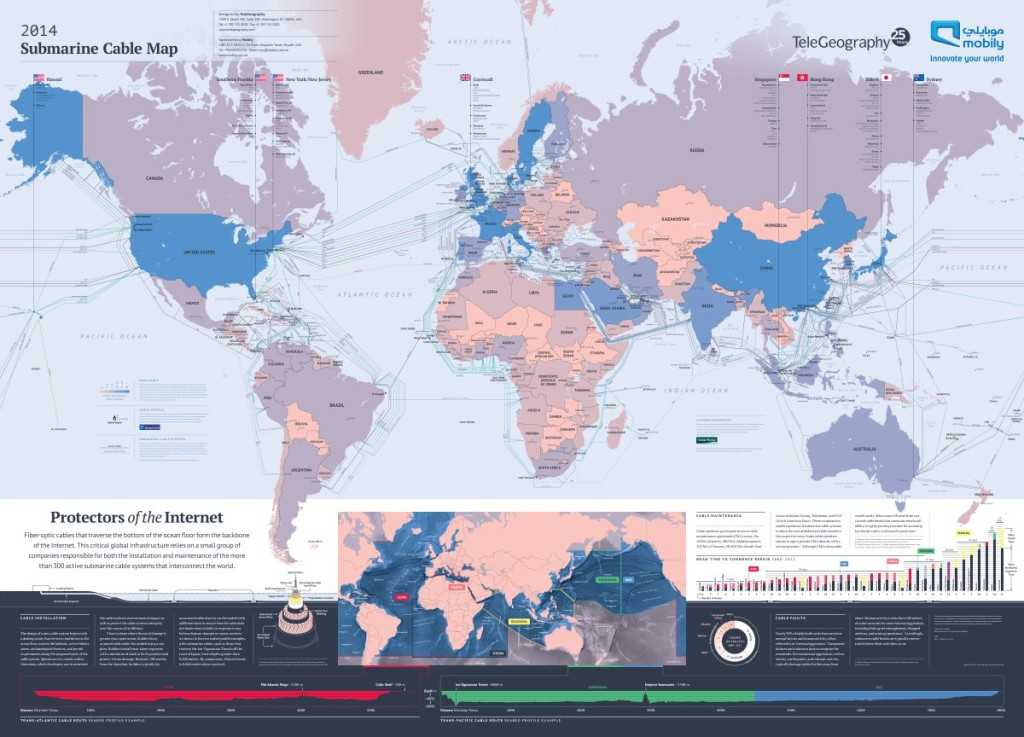 submarine_cable_map_2014
