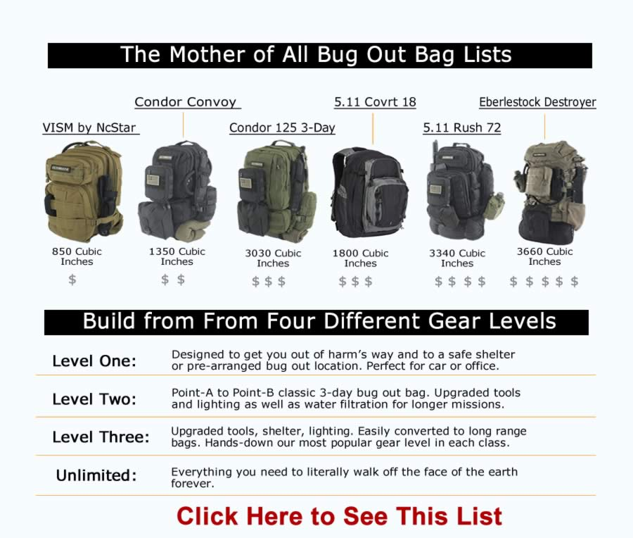 The Mother of All Bug Out Bag List - Survivalist Blog