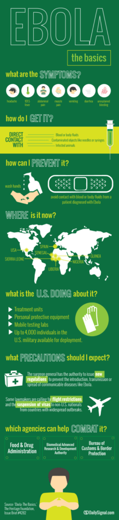 ebola virus, ebola outbreak, ebola danger, ebola symptoms, ebola contagious