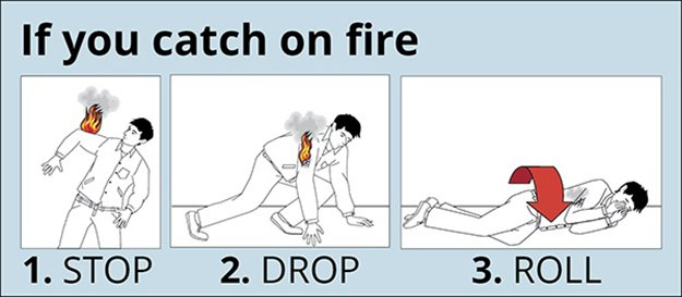 Stop, Drop And Roll | Fire Survival Tips | Know What To Do When SHTF