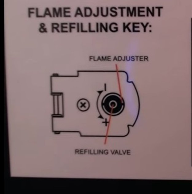 The Flame Adjuster & Refilling Valve | Spark Multitool Lighter Review