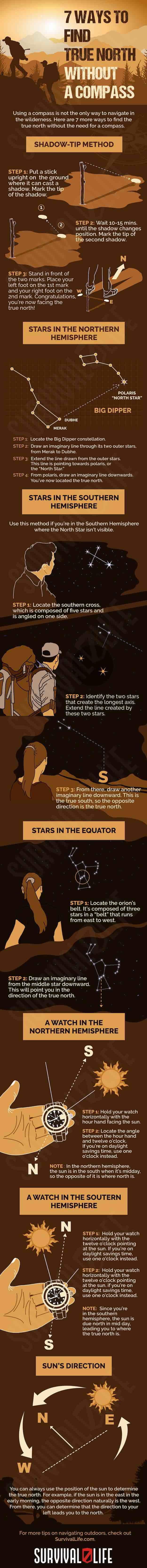 Infographic | Ways To Find True North Without A Compass