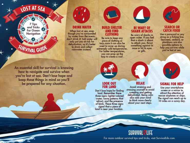 Infographic | Lost At Sea Survival Guide | Tips And Tricks For Ocean Navigation