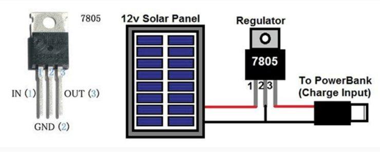 Solder and Mount the Regulator | DIY Solar-Powered Cellphone Charger | diy solar-powered | solar panel