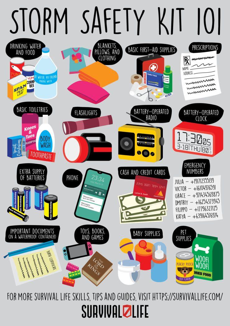 Storm Safety Kit 101