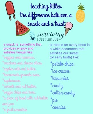 Teaching Your Children the Difference Between Snacks and Treats
