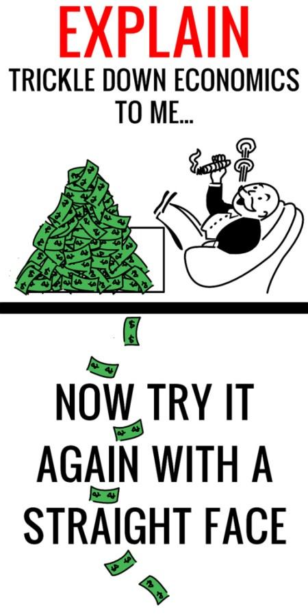 explaintrickledowneconomicssmall