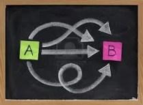 punto a punto b con alternativas Las 12 técnicas de cierre más efectivas   1ª parte