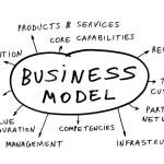 Business Model for blog