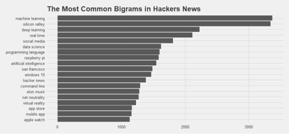 hacker-4