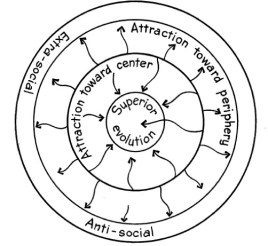 picture-of-center-and-per
