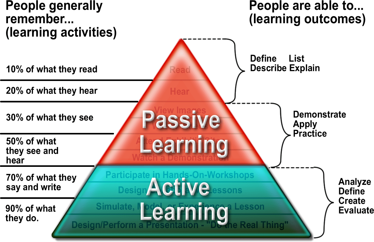 Coaching In And Out Of The Classroom Personalized