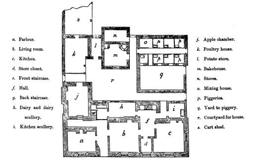 A very complete arrangement of farm house and connecting out-offices.