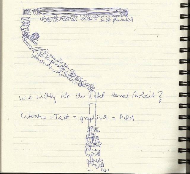 Gedanken zur Lektüre von Carlfriedrich Weiß (c) Zeichnung von Susanne Haun