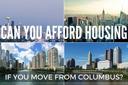 Can You Afford Housing Costs In These 10 Popular Cities?