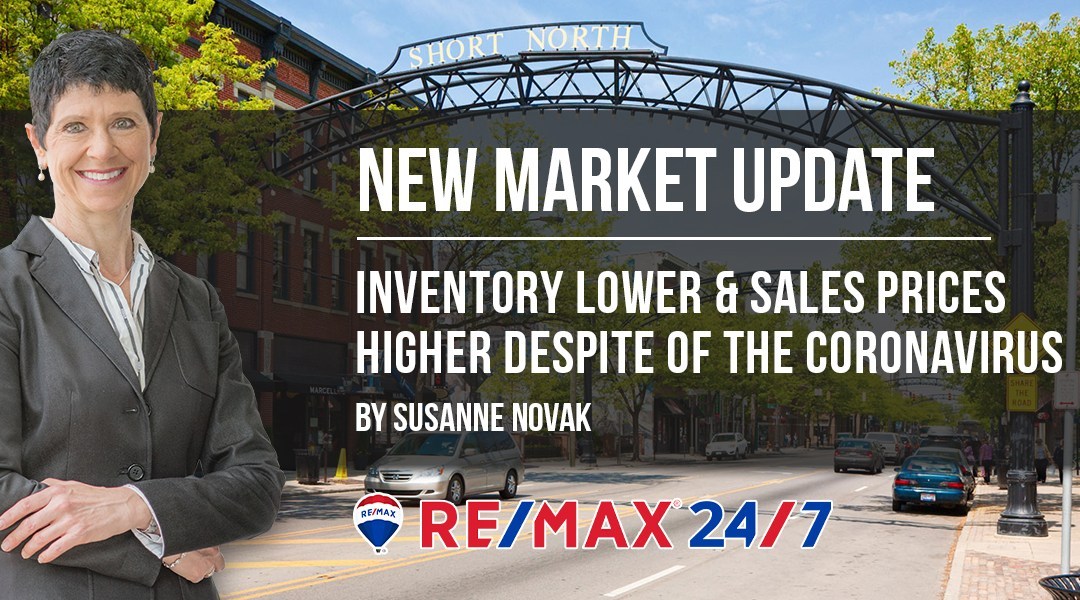 Market Update: March Inventory Lower & Sales Prices Higher Despite of the Coronavirus