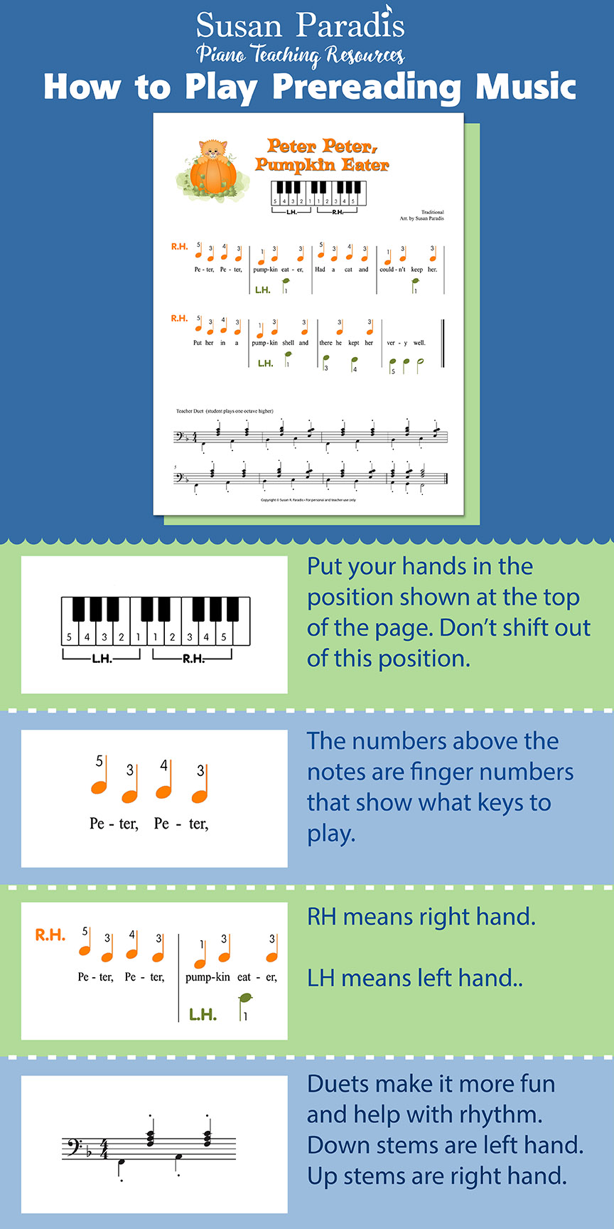 A tutorial on how to teach pre-reading piano music.