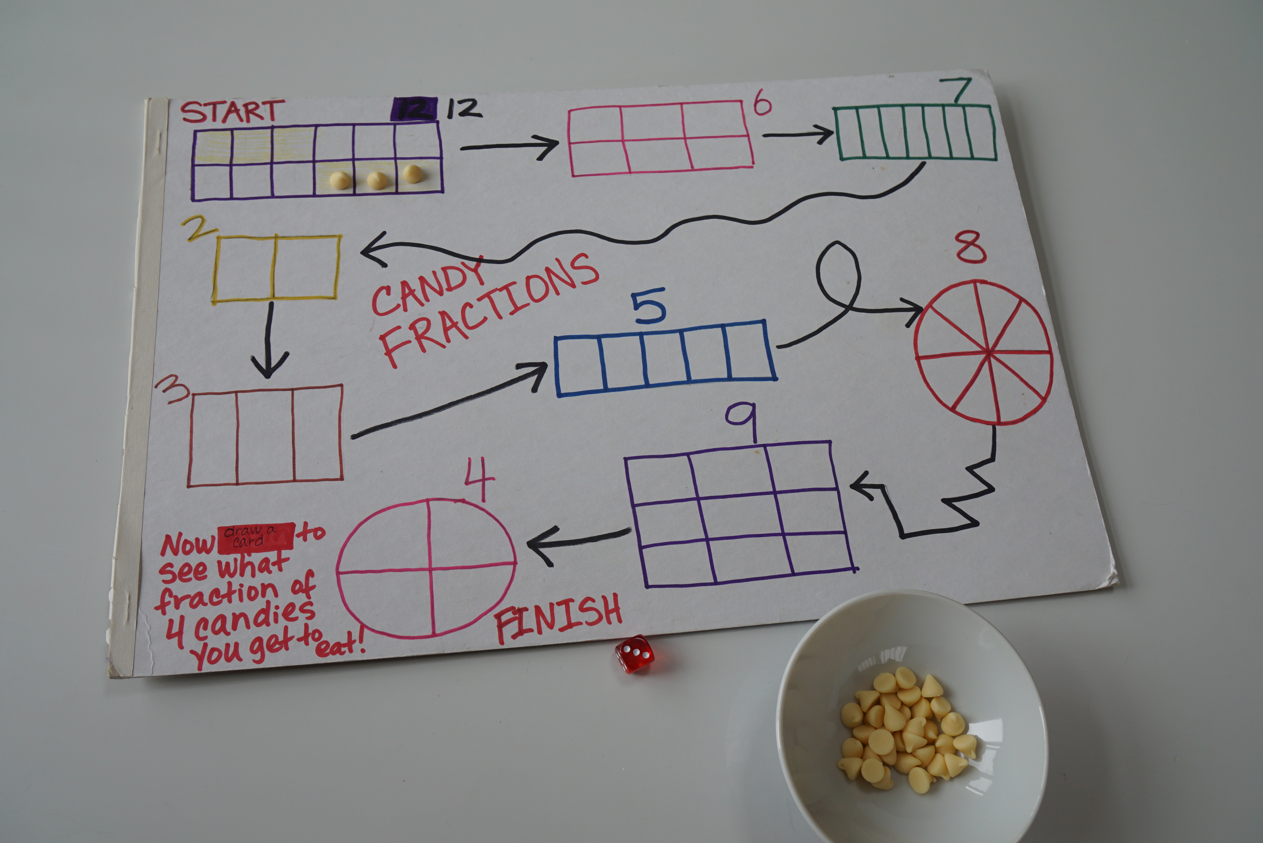 Candy Fractions Game Homemade Educational Fun