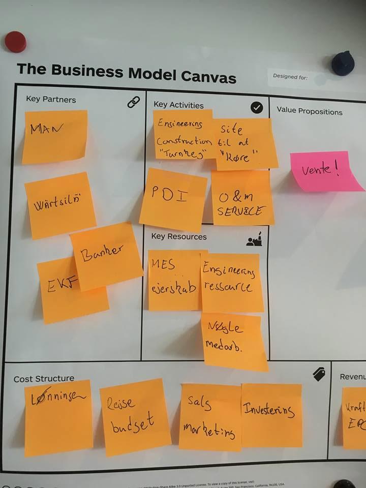 business model development susie ruff business