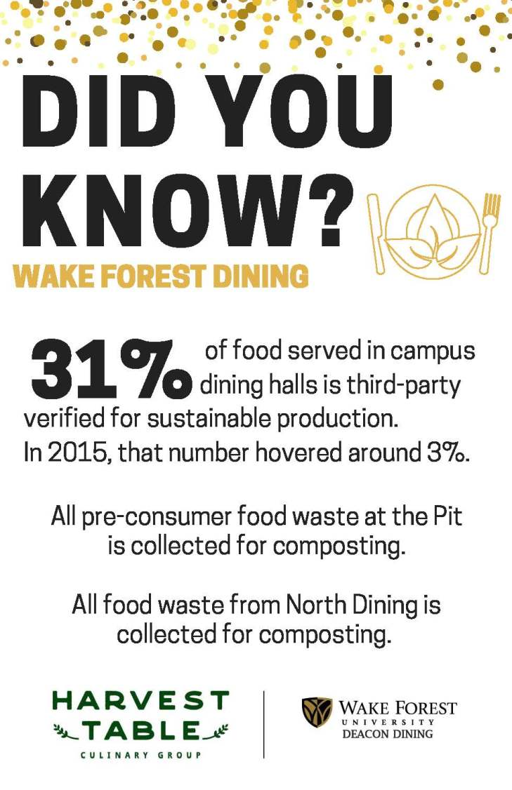 Did You Know? - Dining-4