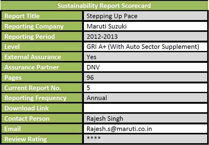 Maruti Suzuki Steps up the Pace on Reporting - Sustainability Zero