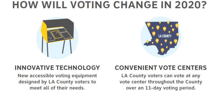 Ready, Set, Vote: Radical Changes to Voting Rules in 2020