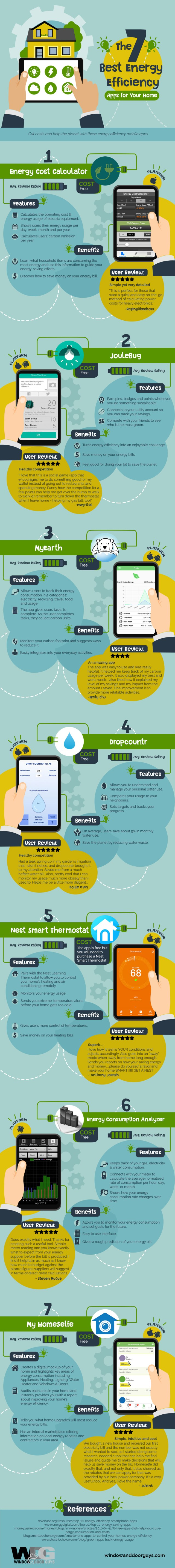 7 free energy-saving apps for your home