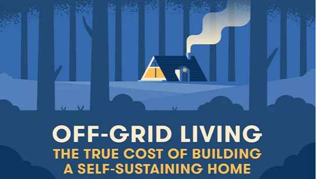 Cost of building an off-grid self-sustaining homestead