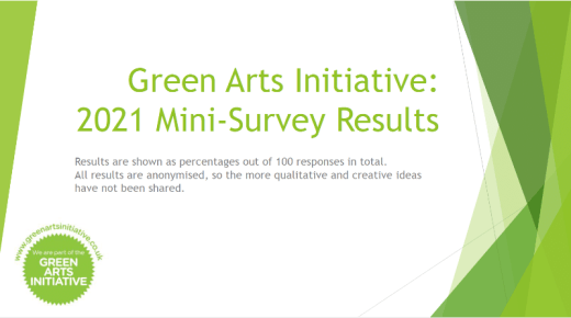 Results from Green Arts Initiative Mini Survey