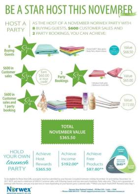 Average Norwex Host Gifts November 2017