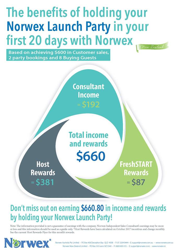 How to Join Norwex in Australia – Risk Free! | Sustainable Suburbia