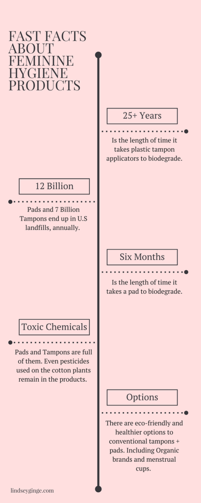 Fast Facts about feminine hygiene products