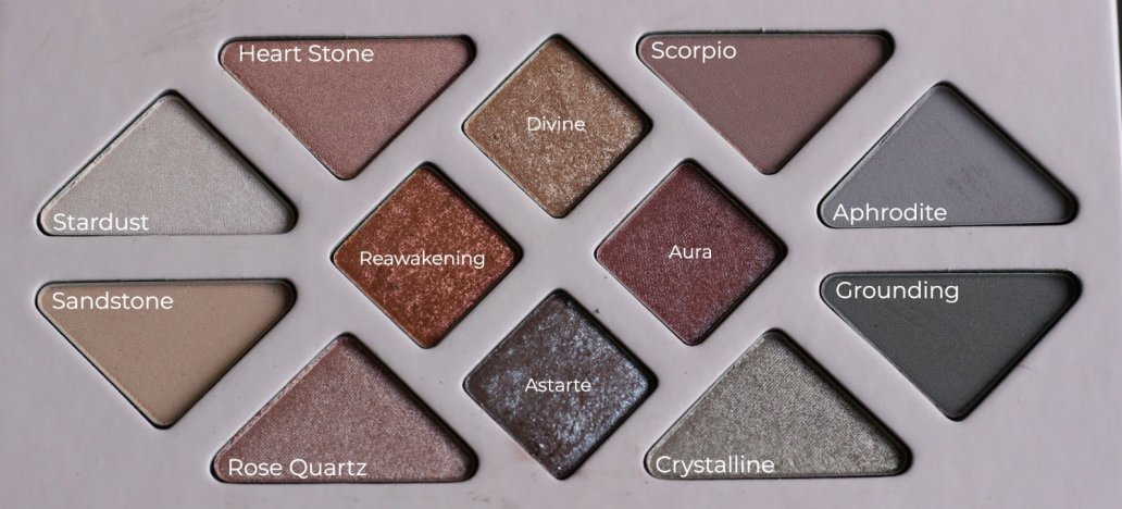 Aether Beauty Rose Quartz Palette shades