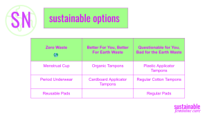 sustainable feminine care options