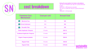 cost breakdown of sustainable feminine care options