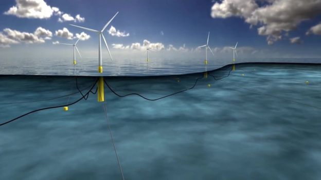 BBC_floating wind energy farm_2