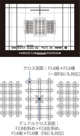 6D2AF測距点
