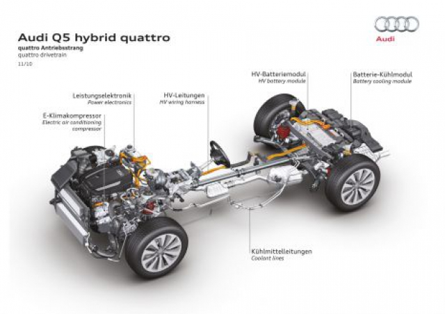 2019 Audi Q5 Hybrid Quattro