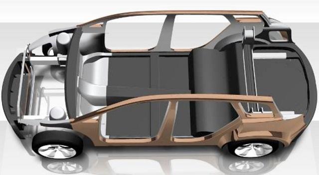 2021 Toyota Venza concept