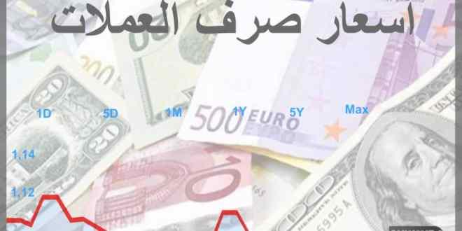أسعار الذهب والعملات مقابل الليرة في #السويداء 22\9\2019