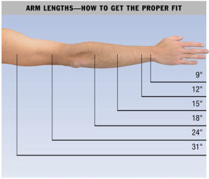 Glove lengths in inches.