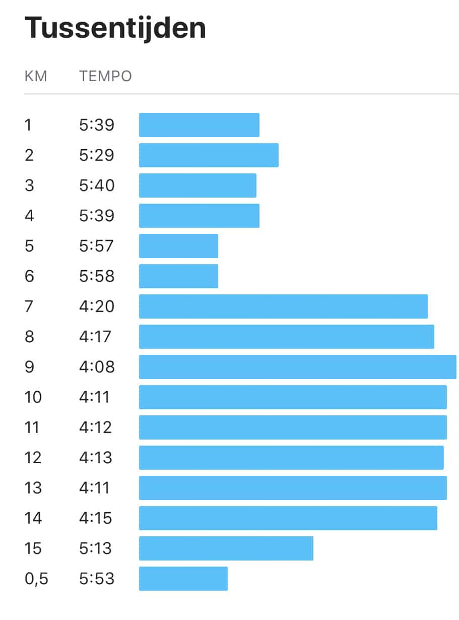 tempo training tempo blok op halve marathon tempo