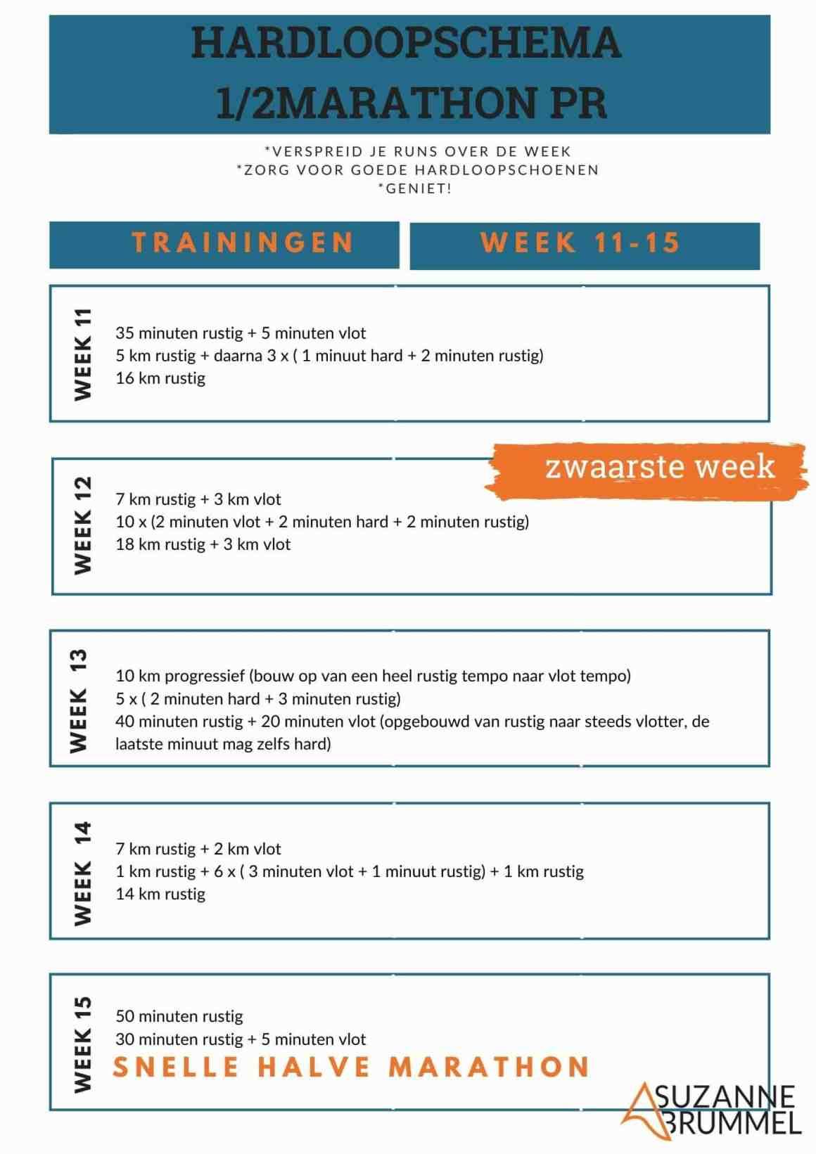 trainingsschema halve marathon pr
