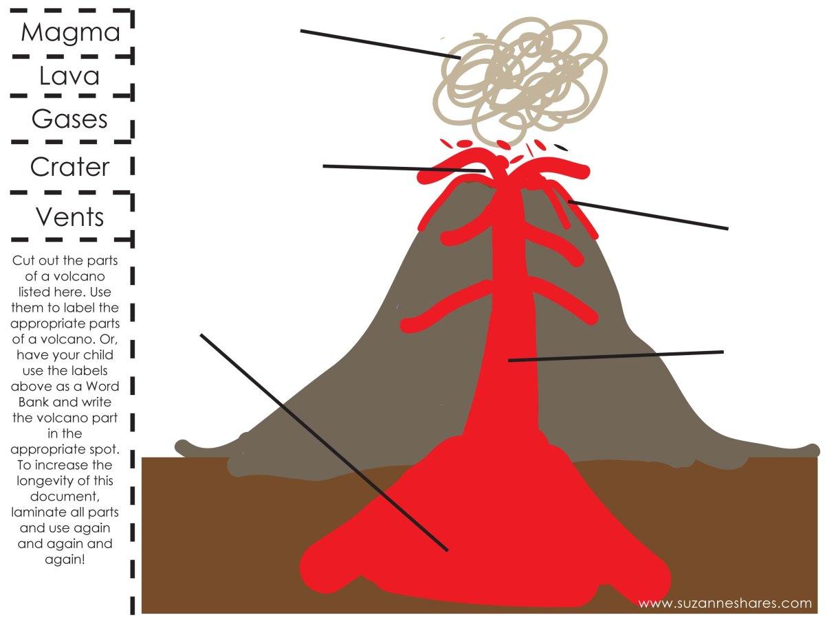 Uncategorized Parts Of A Volcano Worksheet klimttreeoflife – Volcano Diagram Worksheet