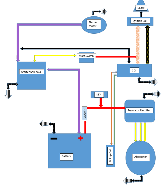 suzukisavage  wiring diagram ls650 2001