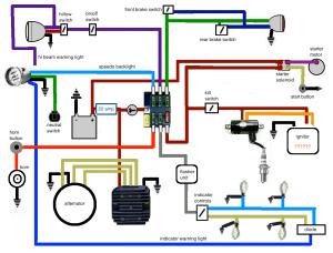 SuzukiSavage  fuse block Wiring Diagram