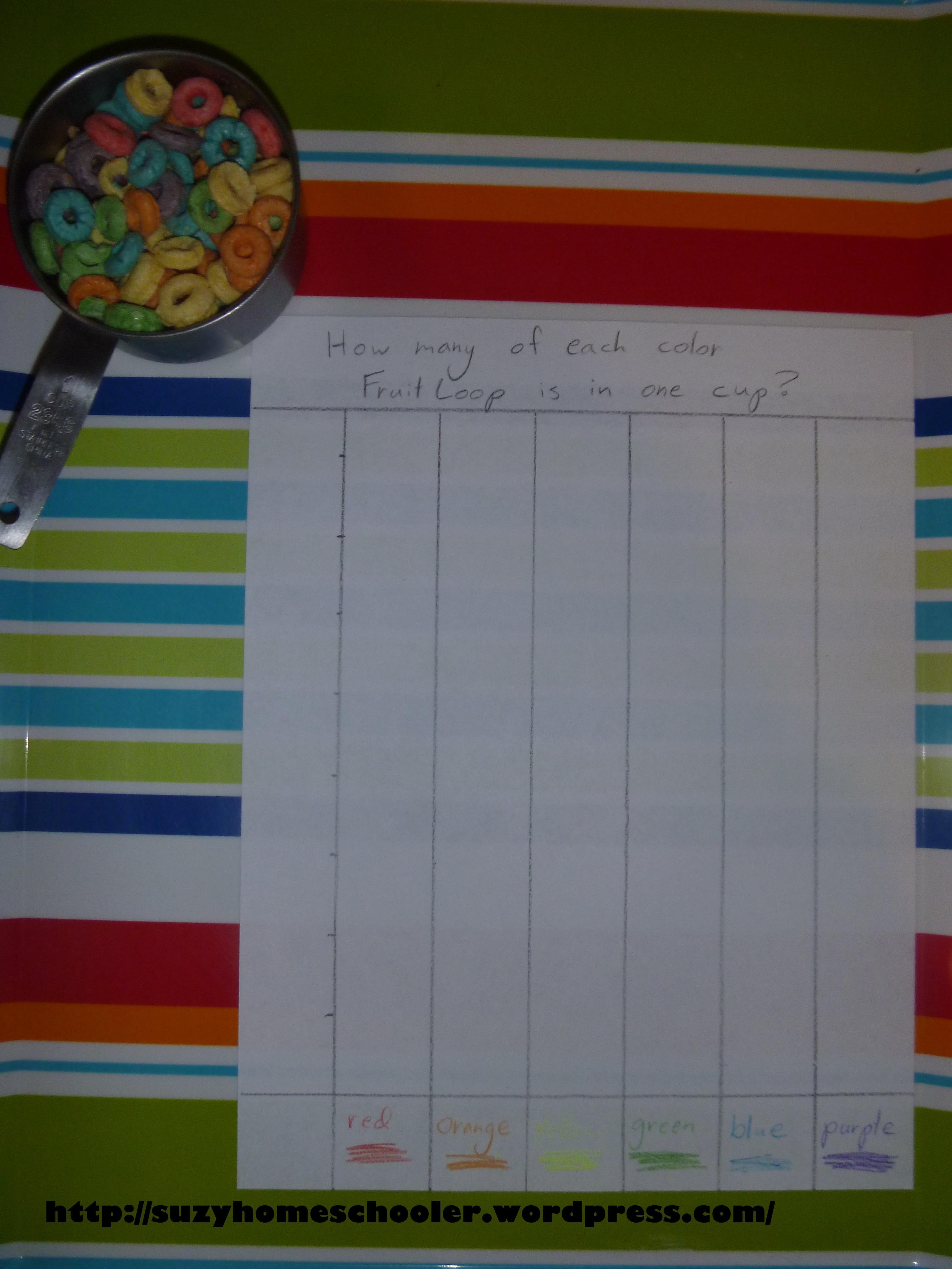 Fruit Loop Graphing Worksheets For Preschool Fruit Best Free Printable Worksheets